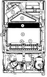 Heatline C24-1